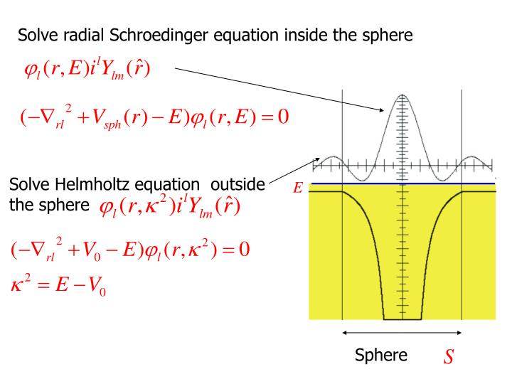Solve radial Schroedinger equation inside the sphere