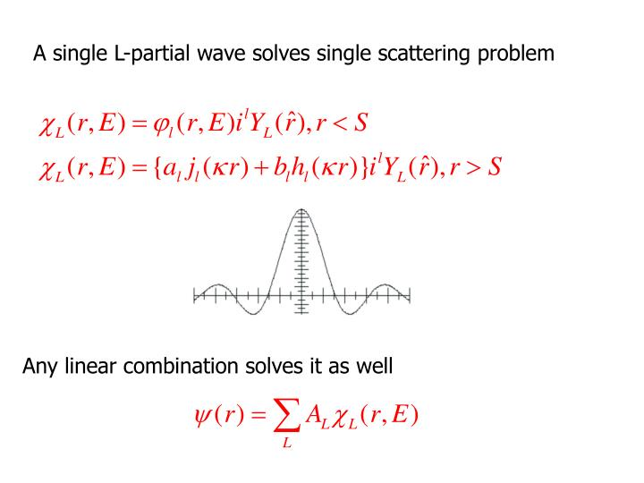 A single L-partial wave solves single scattering problem