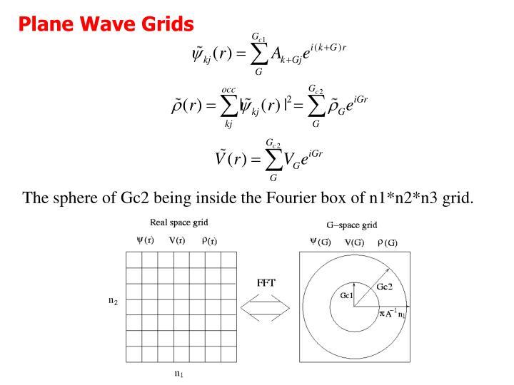 Plane Wave Grids