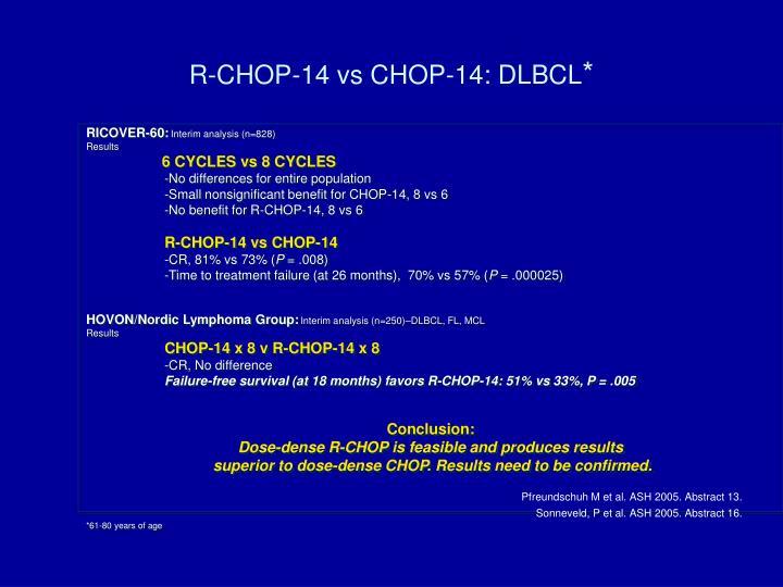 R-CHOP-14 vs CHOP-14: DLBCL