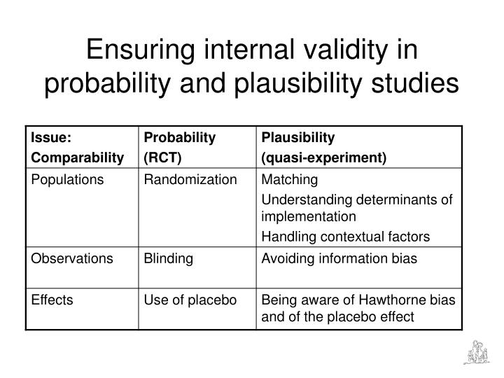 Ensuring internal validity in probability and plausibility studies
