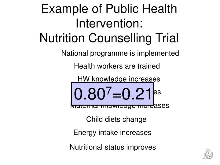 Example of Public Health Intervention: