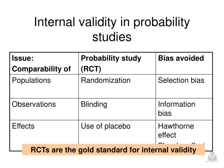 Internal validity in probability studies