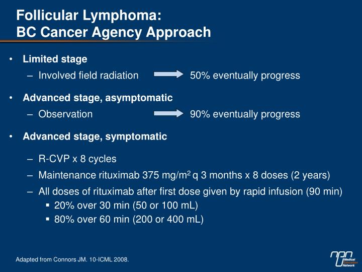 Follicular Lymphoma:
