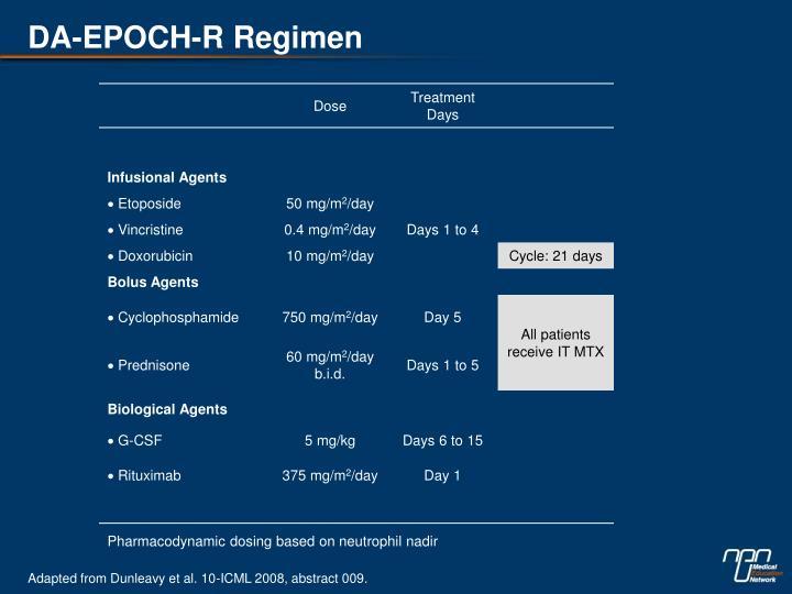 DA-EPOCH-R Regimen