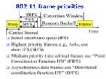 802 11 frame priorities