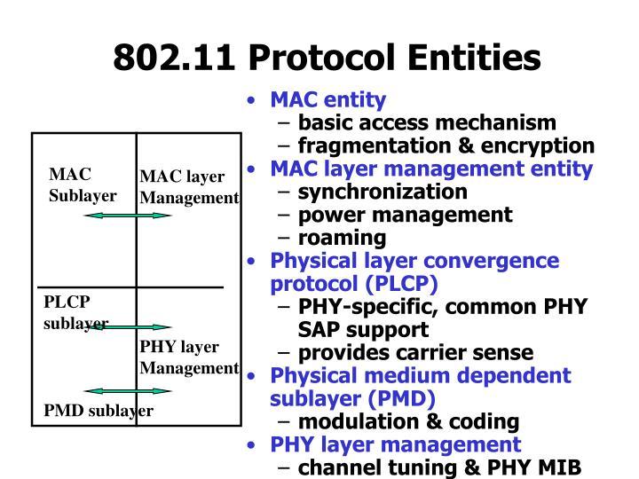 802.11 Protocol Entities