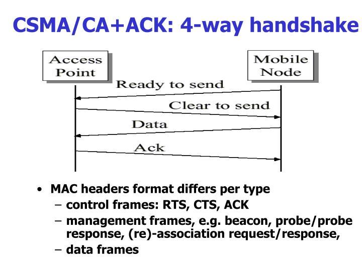 CSMA/CA+ACK: 4-way handshake