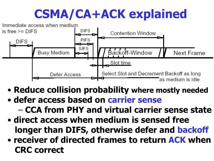CSMA/CA+ACK explained