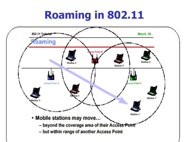 Roaming in 802.11