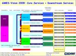 gmes vision 2009 core services downstream services