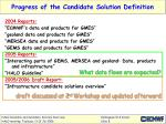progress of the candidate solution definition