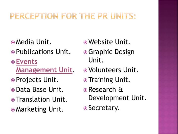 Perception for the PR Units:
