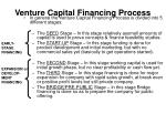 venture capital financing process