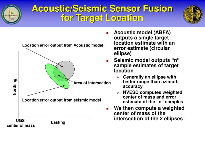 Acoustic/Seismic Sensor Fusion for Target Location