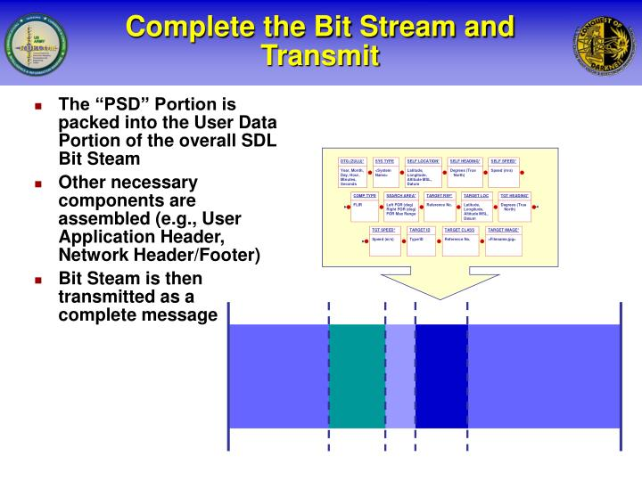 "The ""PSD"" Portion is packed into the User Data Portion of the overall SDL Bit Steam"