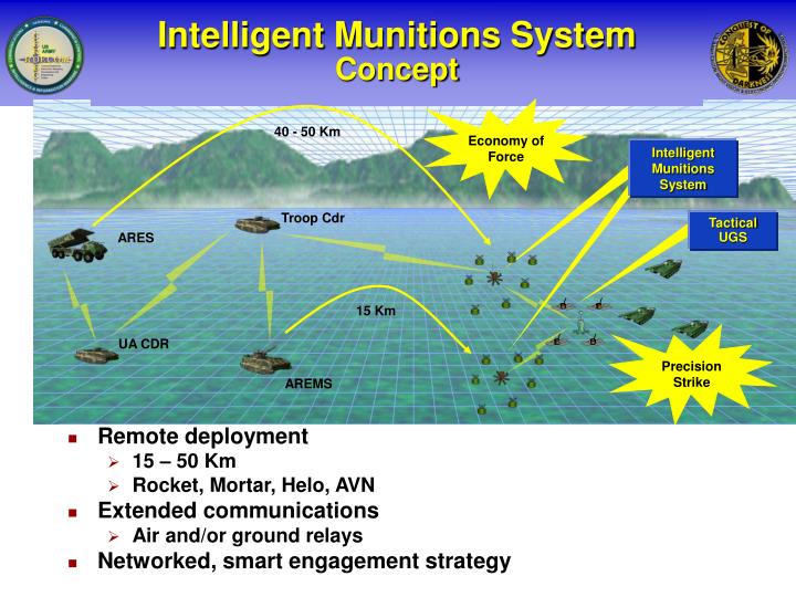 Intelligent munitions system concept