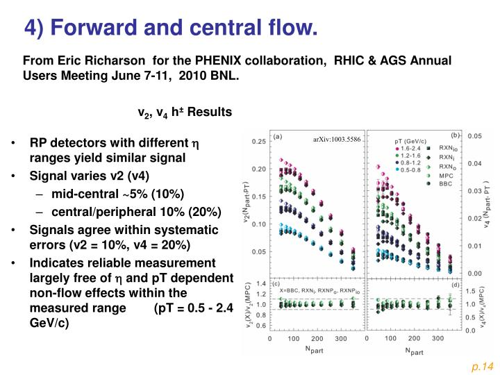 4) Forward and central flow.