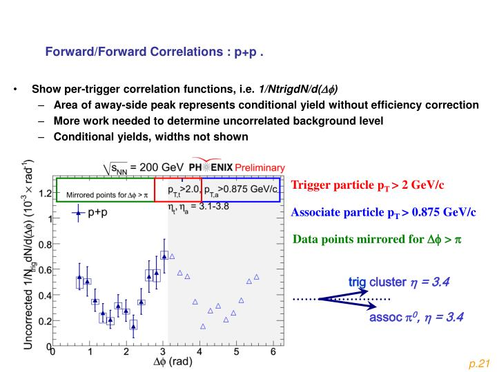 Forward/Forward Correlations : p+p .