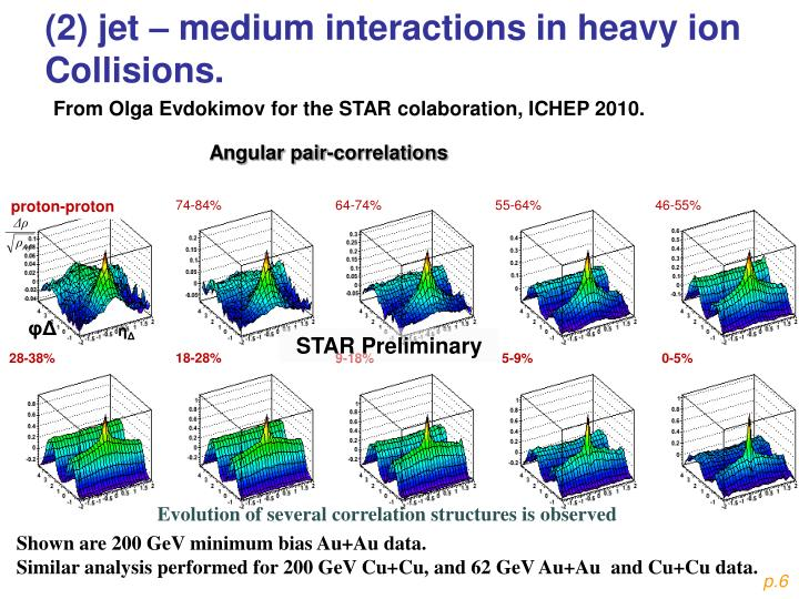 (2) jet – medium interactions in heavy ion