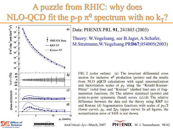 A puzzle from RHIC: why does                   NLO-QCD fit the p-p