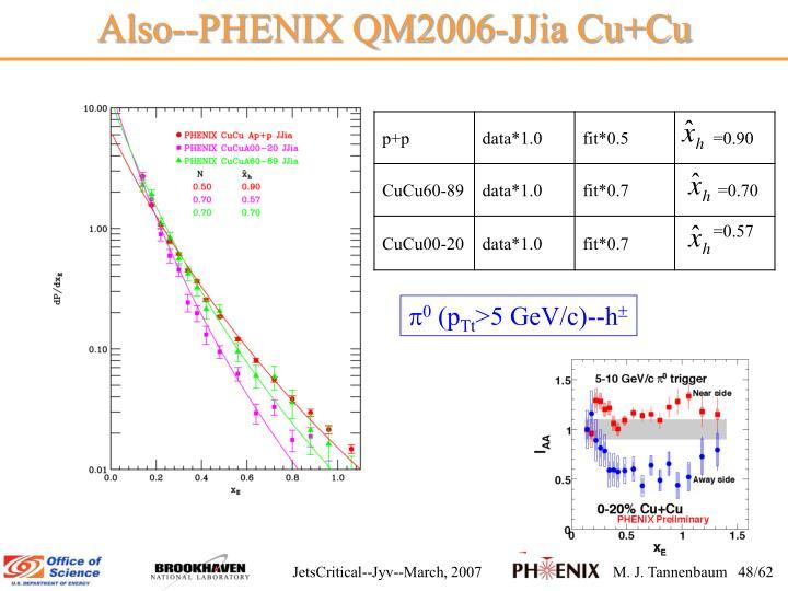 Also--PHENIX QM2006-JJia Cu+Cu