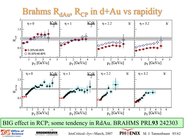 Brahms R
