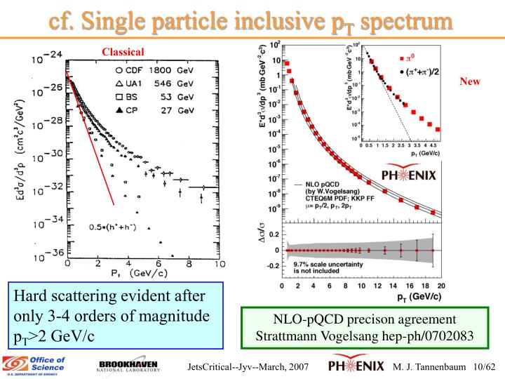 cf. Single particle inclusive p
