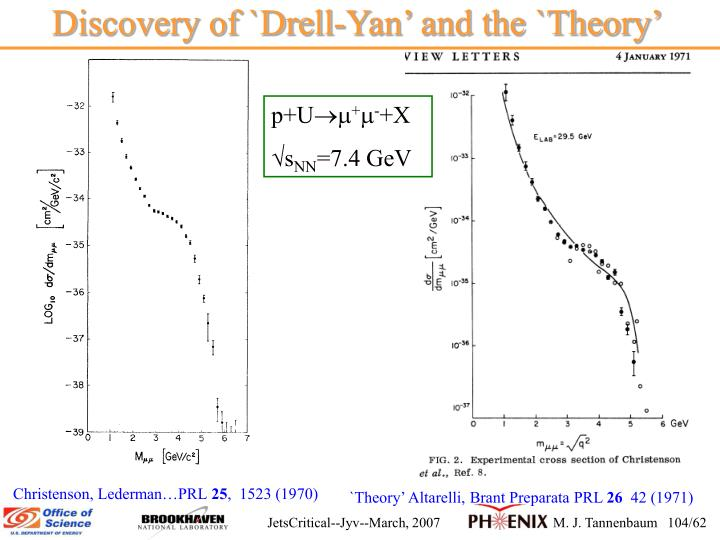 Discovery of `Drell-Yan and the `Theory