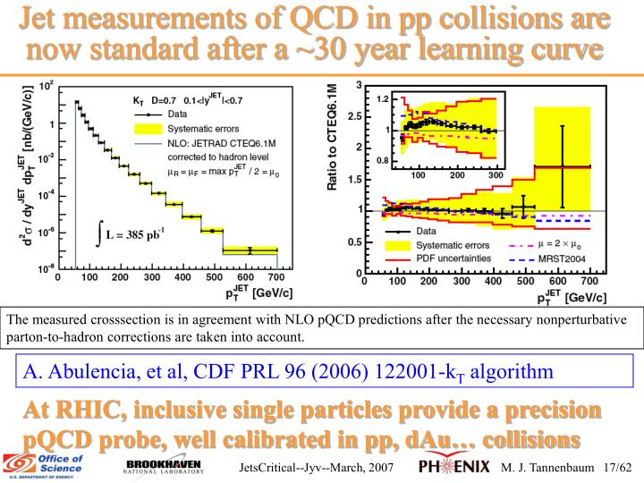 Jet measurements of QCD in pp collisions are now standard after a ~30 year learning curve