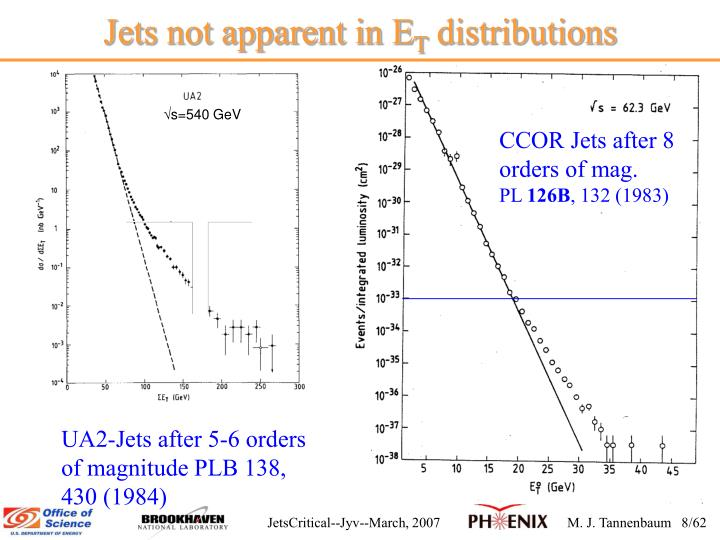 CCOR Jets after 8 orders of mag.