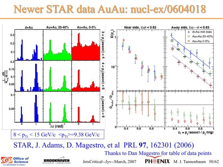 Newer STAR data AuAu: nucl-ex/0604018