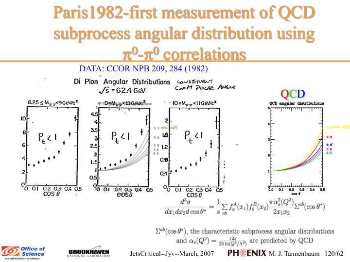 Paris1982-first measurement of QCD subprocess angular distribution using
