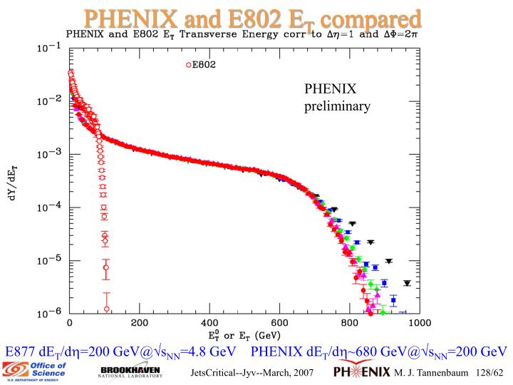 PHENIX and E802 E
