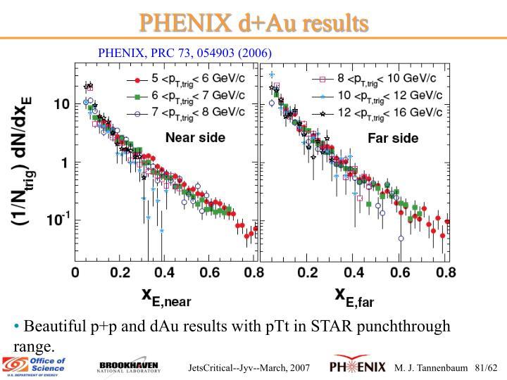 PHENIX d+Au results