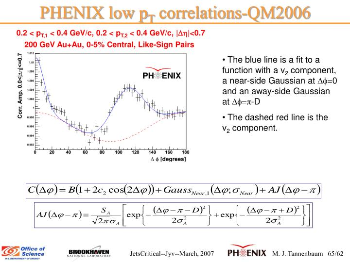 PHENIX low p
