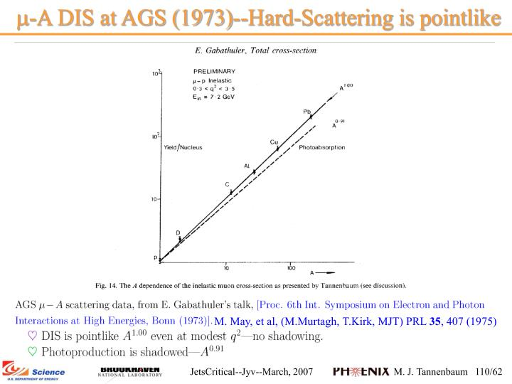 -A DIS at AGS (1973)--Hard-Scattering is pointlike