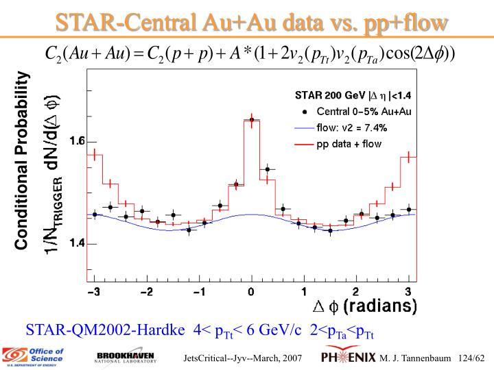 STAR-Central Au+Au data vs. pp+flow