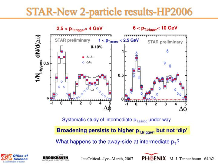 STAR-New 2-particle results-HP2006