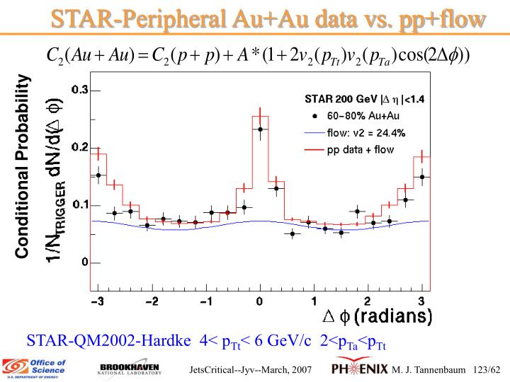 STAR-Peripheral Au+Au data vs. pp+flow