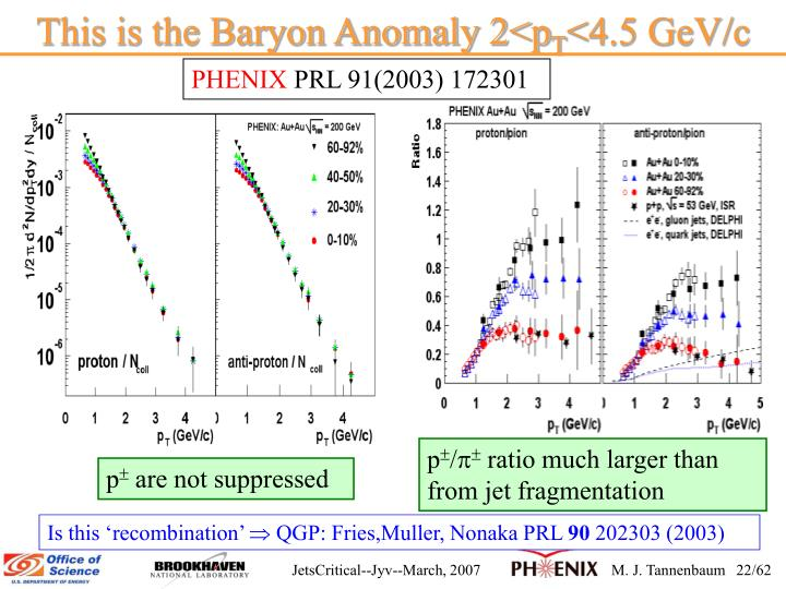 This is the Baryon Anomaly 2<p