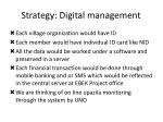 strategy digital management