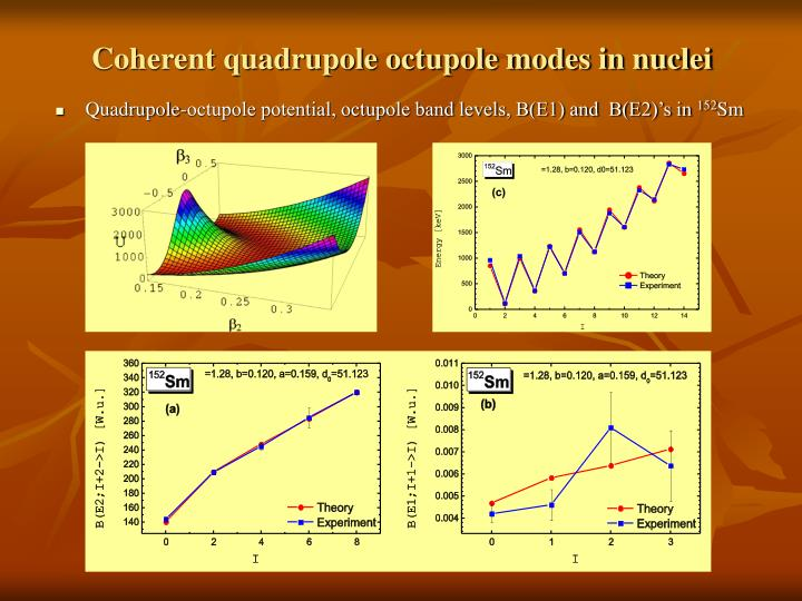 Coherent quadrupole octupole modes in nuclei