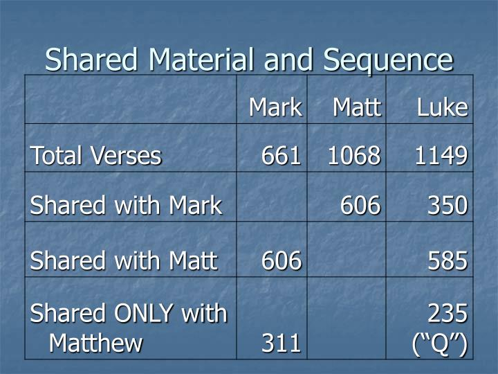 Shared Material and Sequence