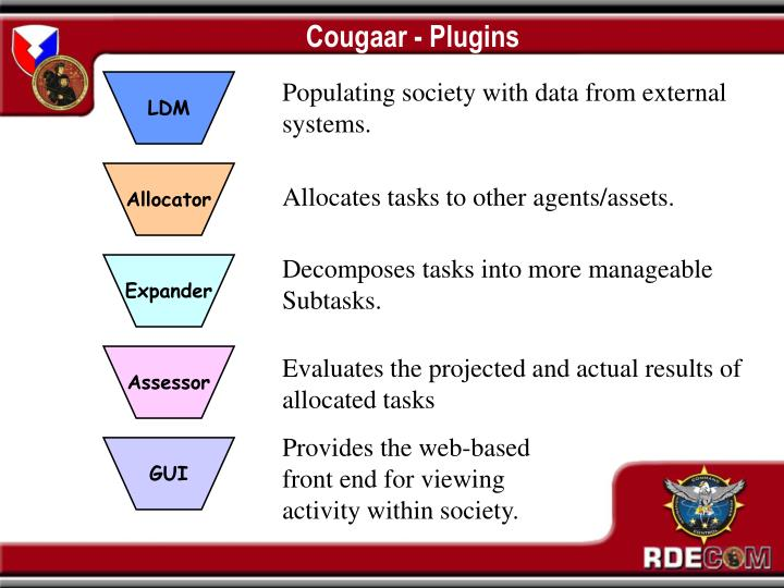 Cougaar - Plugins