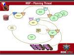 msp planning thread