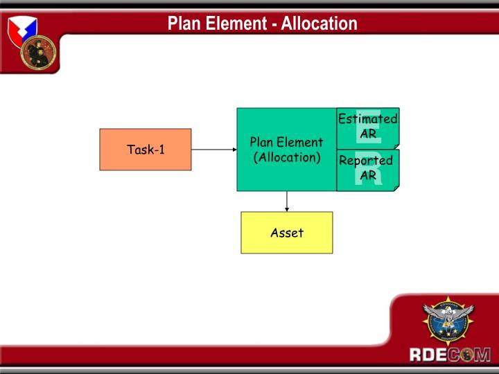 Plan Element