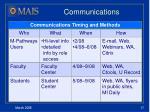 communications2