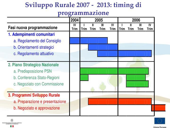 Sviluppo Rurale 2007 -  2013: timing di programmazione