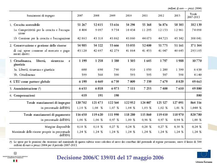 Decisione 2006/C 139/01 del 17 maggio 2006